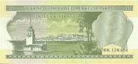 Bron: Banknotes.it, Wikimedia Commons (Publiek domein)